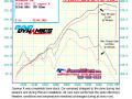 987 2 Cayman R Dyno Graph 01 lrg