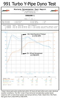 991 Turbo Y Pipe Dyno 8 15sm
